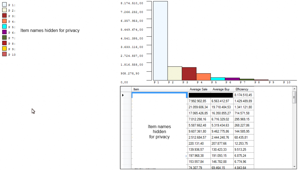 Absolute trade efficiency