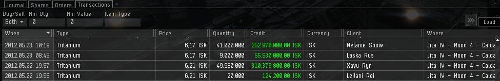 Tritanium sales