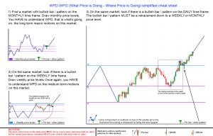 WPD-WPG trading method cheat sheet