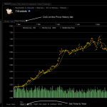 EvEMarketHistoryDump, an EvE markets OHLC data exporter