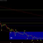 2013-11-16 [ZYDRN] Zydrine market analysis