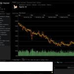 2014-02-23 EvE Markets status