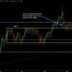 2014-02-25 [PLEX] PLEX market analysis