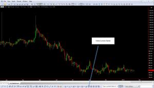 Select chart time frame